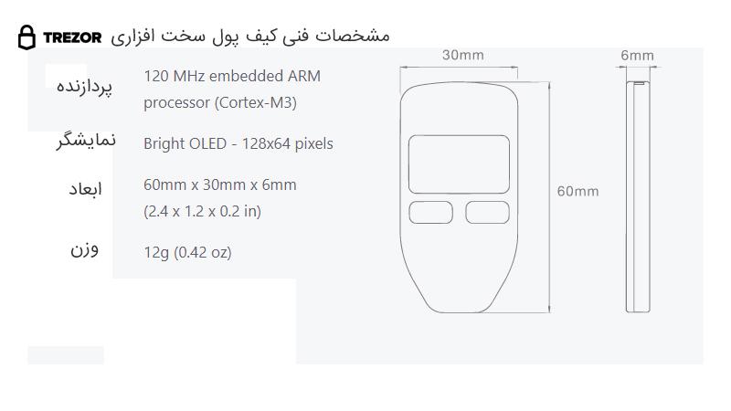 مشخصات فنی کیف پول سخت افزاری Trezor