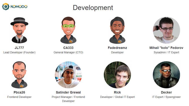 تیم توسعه دهنده کومودو (Komodo)