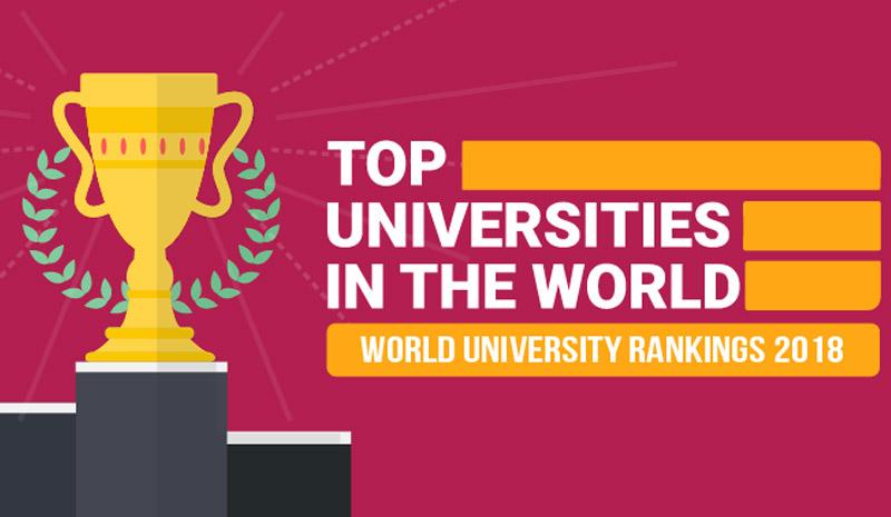 بهترین دانشگاه های جهان در سال 2018