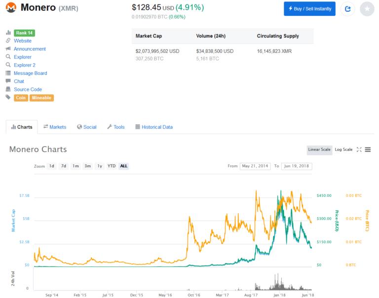 سایت کوین مارکت