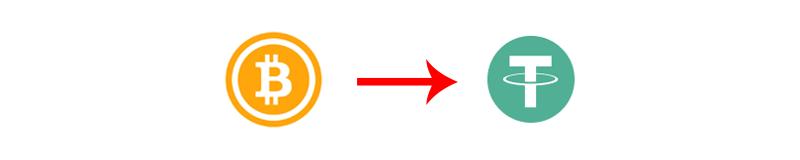 تبدیل بیت کوین به تتر