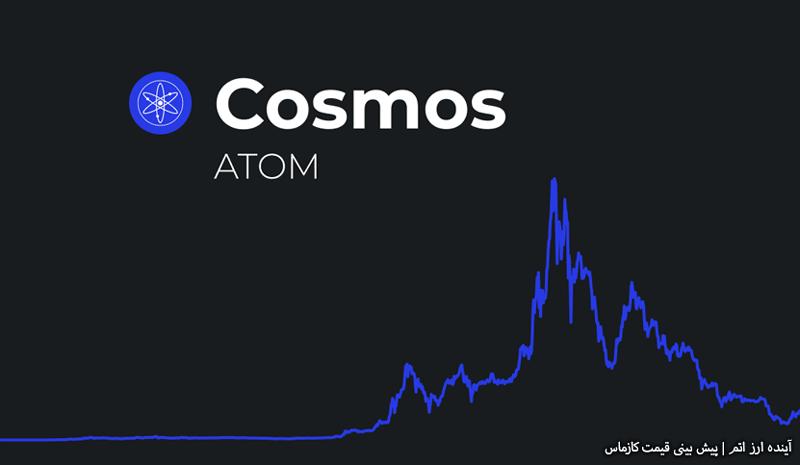 آینده ارز اتم   پیش بینی قیمت کازماس